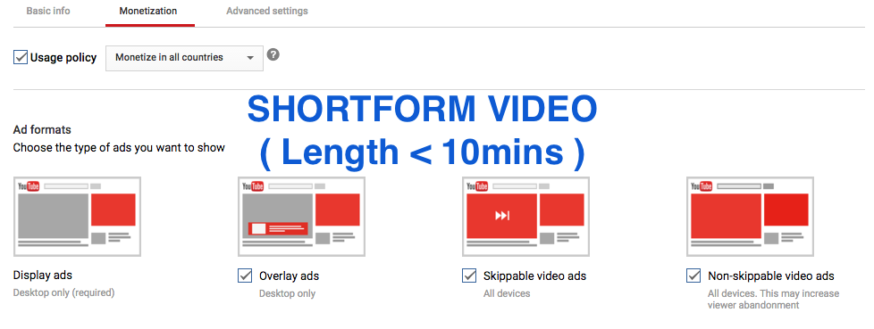 Shortform video,YouTube